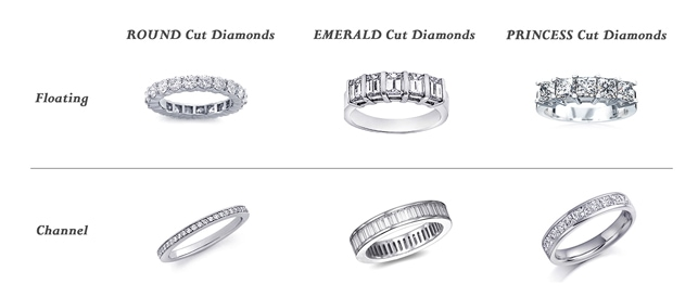 Wedding Rings We Can Help You Understand All The Options VNJ