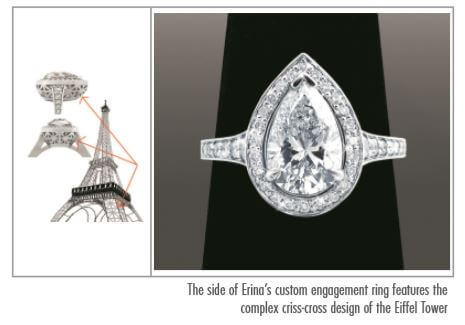 Eiffel Tower Ring - Engagement Rings