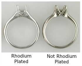 Rhodium-Plated vs. Non Rhodium-Plated Ring Band