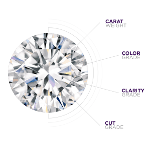 4 C's To The Beauty Of A Diamond